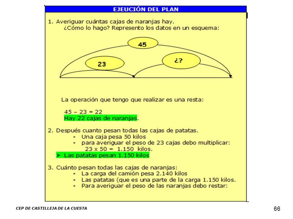 CEP DE CASTILLEJA DE LA CUESTA 66