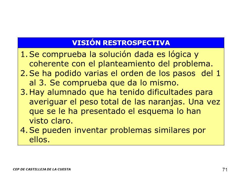 CEP DE CASTILLEJA DE LA CUESTA 71 VISIÓN RESTROSPECTIVA 1.Se comprueba la solución dada es lógica y coherente con el planteamiento del problema. 2.Se