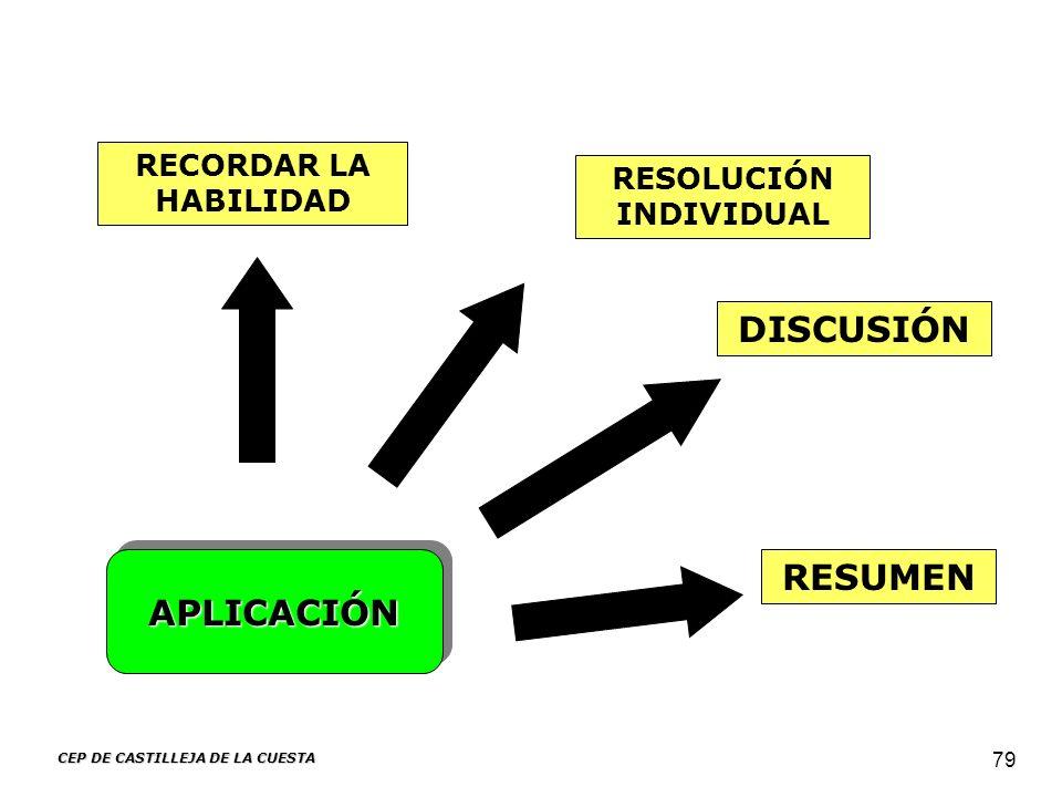 CEP DE CASTILLEJA DE LA CUESTA 79 APLICACIÓN RECORDAR LA HABILIDAD DISCUSIÓN RESOLUCIÓN INDIVIDUAL RESUMEN