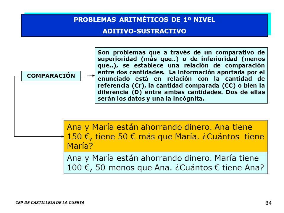 CEP DE CASTILLEJA DE LA CUESTA 84 PROBLEMAS ARITMÉTICOS DE 1º NIVEL ADITIVO-SUSTRACTIVO PROBLEMAS ARITMÉTICOS DE 1º NIVEL ADITIVO-SUSTRACTIVO COMPARAC