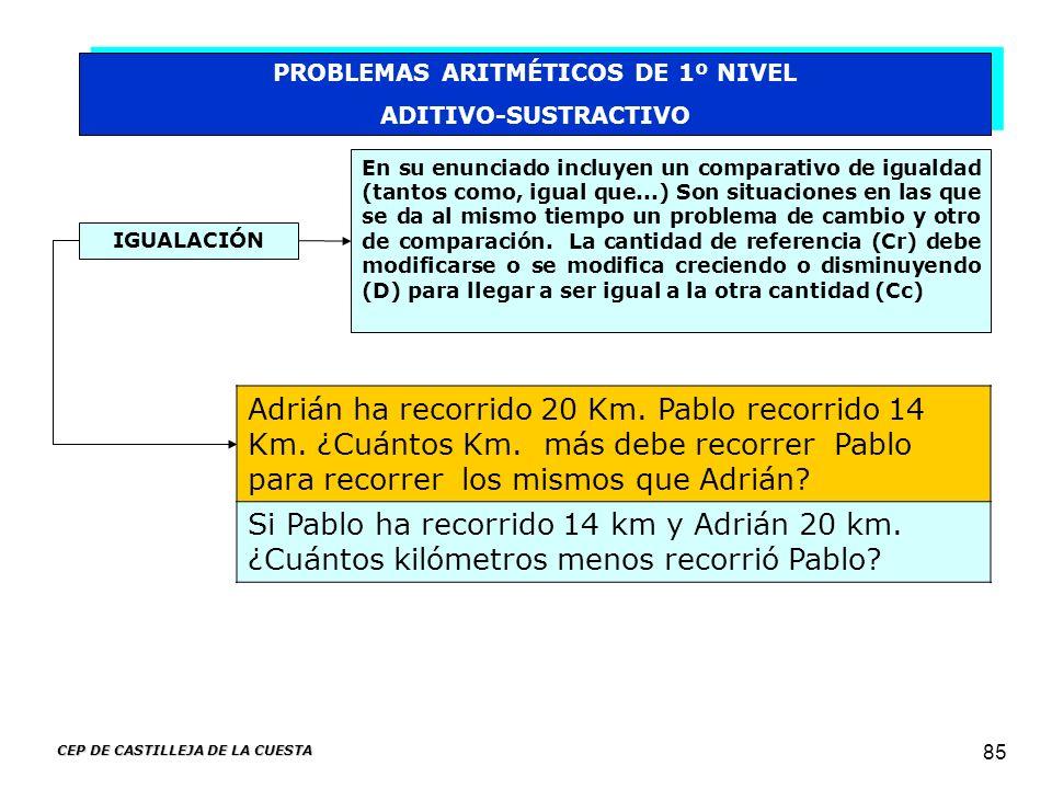 CEP DE CASTILLEJA DE LA CUESTA 85 PROBLEMAS ARITMÉTICOS DE 1º NIVEL ADITIVO-SUSTRACTIVO PROBLEMAS ARITMÉTICOS DE 1º NIVEL ADITIVO-SUSTRACTIVO IGUALACI