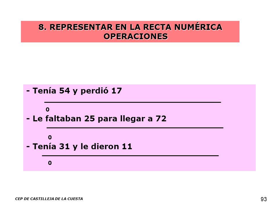 CEP DE CASTILLEJA DE LA CUESTA 93 - Tenía 54 y perdió 17 - Le faltaban 25 para llegar a 72 - Tenía 31 y le dieron 11 8. REPRESENTAR EN LA RECTA NUMÉRI