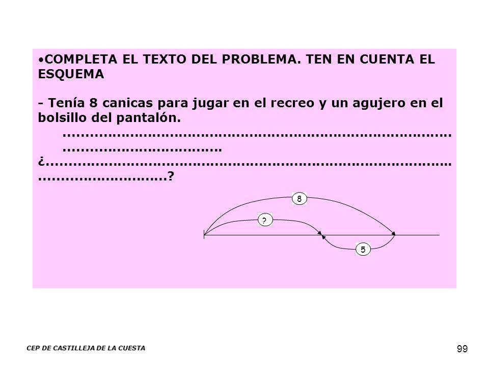 CEP DE CASTILLEJA DE LA CUESTA 99 COMPLETA EL TEXTO DEL PROBLEMA. TEN EN CUENTA EL ESQUEMA - Tenía 8 canicas para jugar en el recreo y un agujero en e