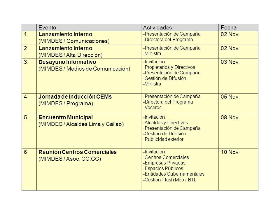EventoActividadesFecha 1Lanzamiento Interno (MIMDES / Comunicaciones) -Presentación de Campaña -Directora del Programa 02 Nov.