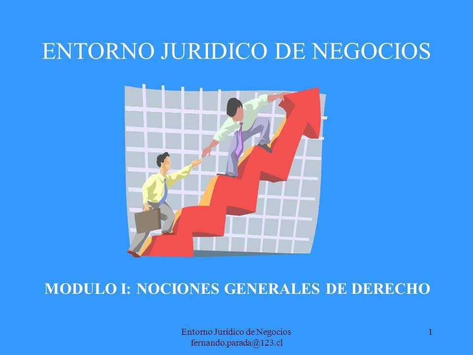 Entorno Jurídico de Negocios fernando.parada@123.cl 2 ENTORNO JURIDICO DE NEGOCIOS DUEÑOS TRABAJADORES CLIENTES ACREEDORES ESTADO