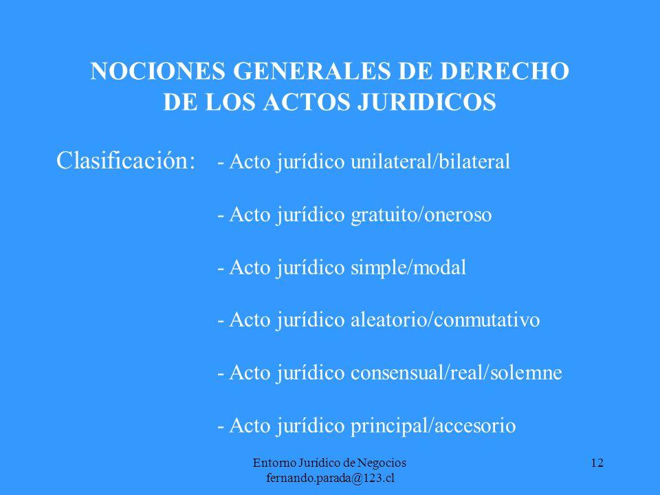 Entorno Jurídico de Negocios fernando.parada@123.cl 13 NOCIONES GENERALES DE DERECHO DE LOS ACTOS JURIDICOS ACTO JURIDICO/ CONVENCION/ CONTRATO Contrato: Acuerdo de voluntades destinado a crear obligaciones.