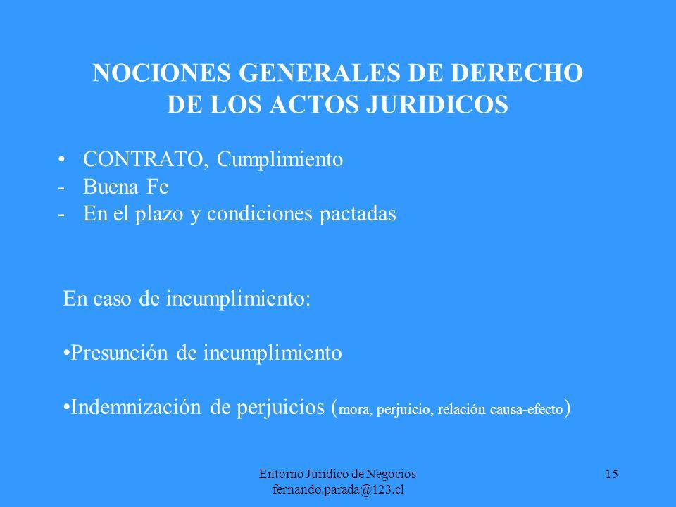 Entorno Jurídico de Negocios fernando.parada@123.cl 16 NOCIONES GENERALES DE DERECHO DE LOS ACTOS JURIDICOS CONTRATO, Extinción de las obligaciones