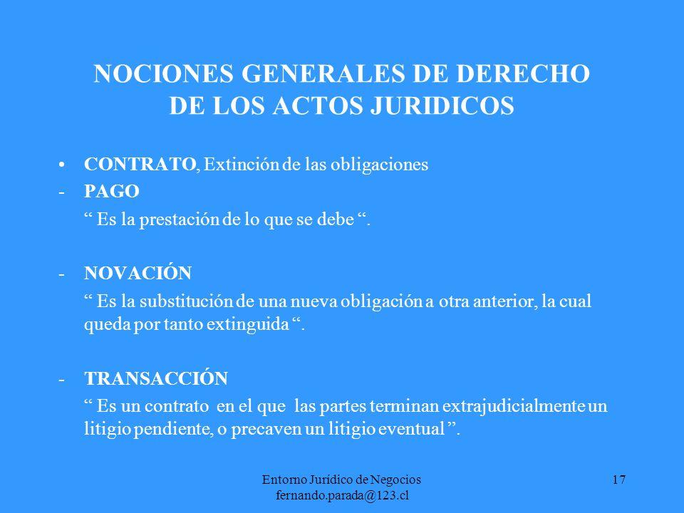 Entorno Jurídico de Negocios fernando.parada@123.cl 18 NOCIONES GENERALES DE DERECHO DE LOS ACTOS JURIDICOS CONTRATO, Extinción de las obligaciones -REMISIÓN Es el acto por el cual el acreedor libera al deudor del pago de la deuda.