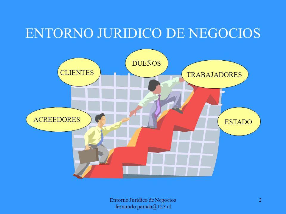 Entorno Jurídico de Negocios fernando.parada@123.cl 3 NOCIONES GENERALES DE DERECHO DE LOS BIENES DE LAS PERSONAS DE LOS ACTOS JURIDICOS