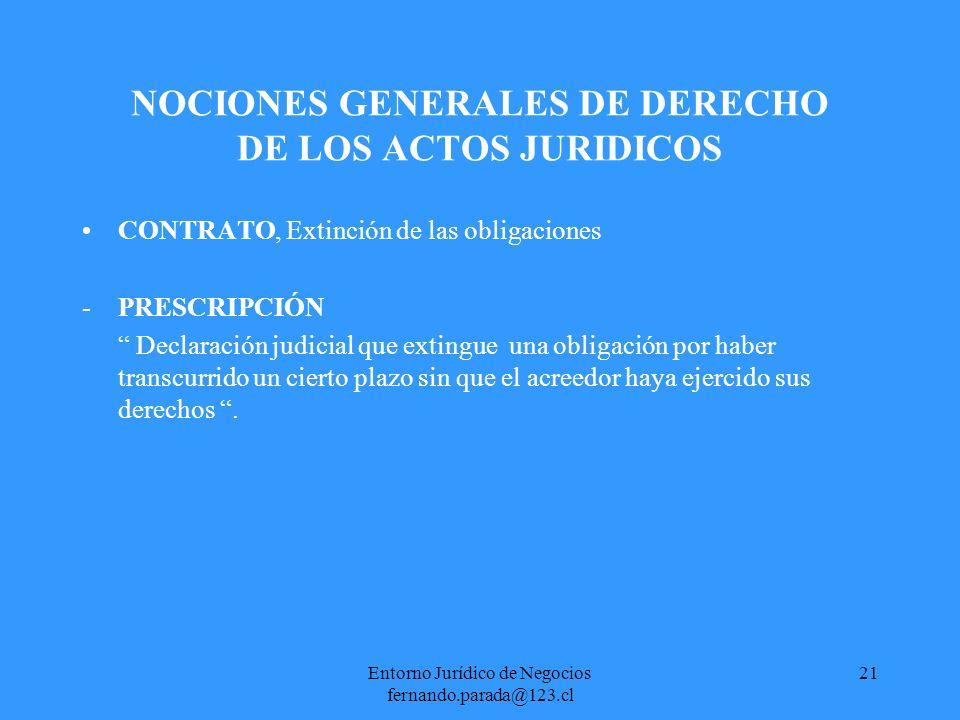 Entorno Jurídico de Negocios fernando.parada@123.cl 22 NOCIONES GENERALES DE DERECHO DE LOS BIENES Concepto Clasificación