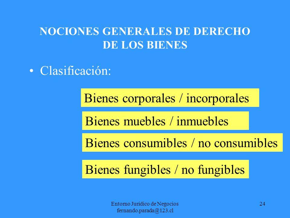 Entorno Jurídico de Negocios fernando.parada@123.cl 25 NOCIONES GENERALES DE DERECHO REGÍMENES PATRIMONIALES DEL MATRIMONIO TIPOS: SOCIEDAD CONYUGAL SEPARACIÓN DE BIENES PARTICIPACIÓN EN LOS GANANCIALES