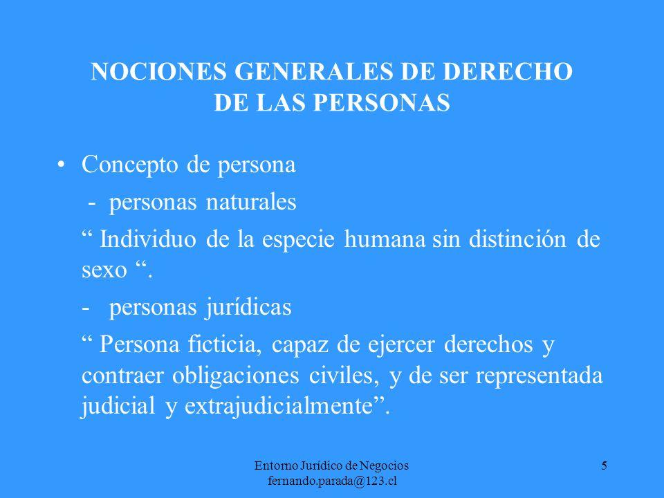 Entorno Jurídico de Negocios fernando.parada@123.cl 6 NOCIONES GENERALES DE DERECHO DE LAS PERSONAS Atributos de la personalidad -Nombre -Capacidad -Domicilio -Estado Civil ( personas naturales ) -Nacionalidad -Patrimonio