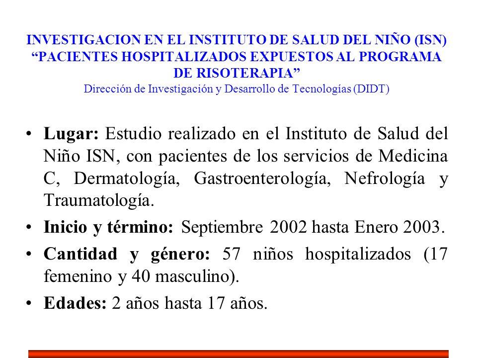 INVESTIGACION EN EL INSTITUTO DE SALUD DEL NIÑO (ISN)PACIENTES HOSPITALIZADOS EXPUESTOS AL PROGRAMA DE RISOTERAPIA Dirección de Investigación y Desarr