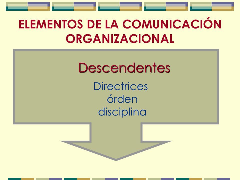 ELEMENTOS DE LA COMUNICACIÓN ORGANIZACIONAL REDES: EJEMPLO Las organizaciones se componen de series de personas que ocupan distintas posiciones o repr
