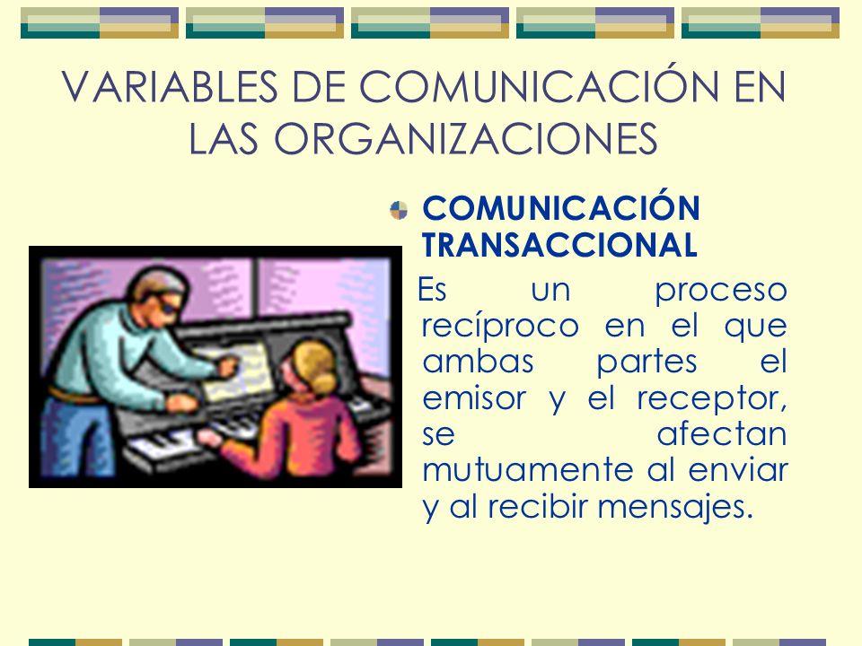 VARIABLES DE COMUNICACIÓN EN LAS ORGANIZACIONES ¿Con qué frecuencia le asignamos un significado a un mensaje y suponemos que, debido a que nosotros co