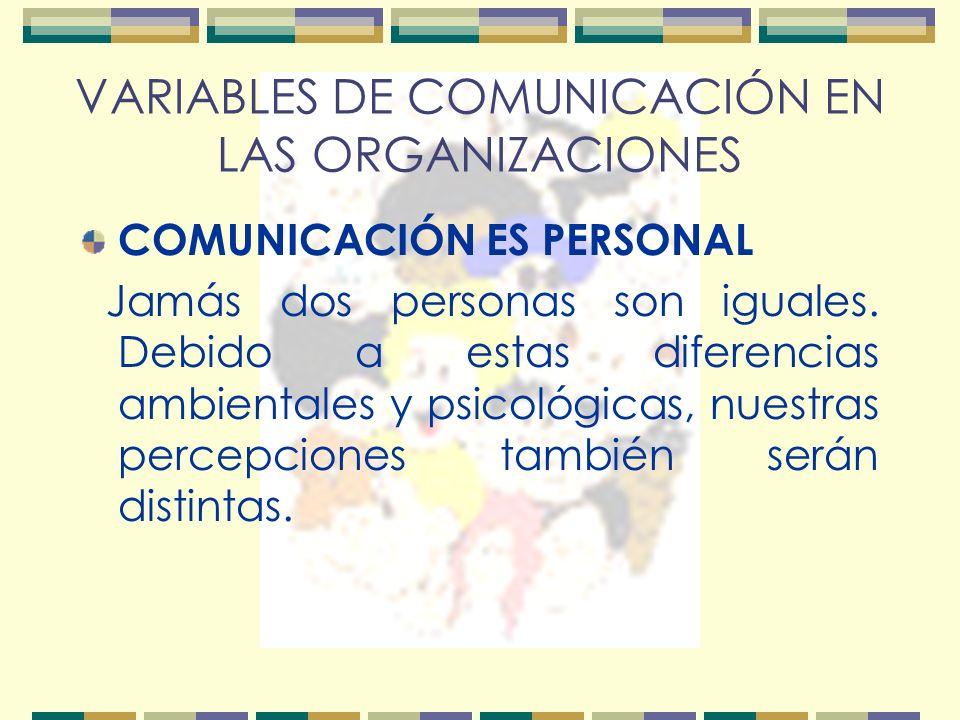 VARIABLES DE COMUNICACIÓN EN LAS ORGANIZACIONES COMUNICACIÓN TRANSACCIONAL Es un proceso recíproco en el que ambas partes el emisor y el receptor, se