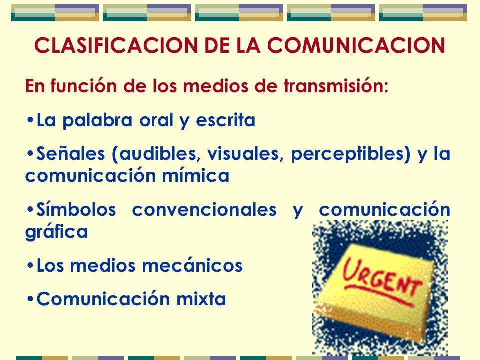 PATOLOGIA DE LAS COMUNICACIONES Fisiológicas: malformaciones, disfunciones y otras limitantes funcionales de las personas que intervienen el proceso P
