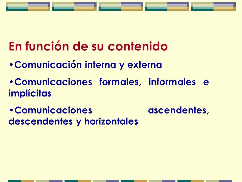 CLASIFICACION DE LA COMUNICACION En función de los medios de transmisión: La palabra oral y escrita Señales (audibles, visuales, perceptibles) y la co