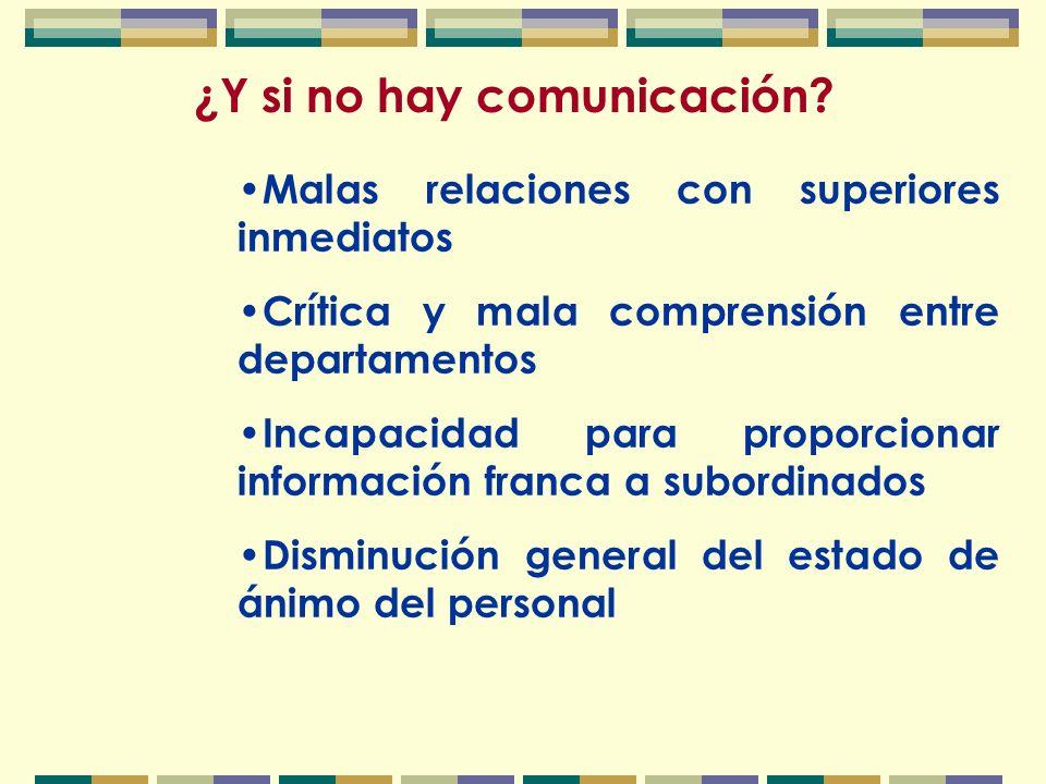 ¿Y si no hay comunicación? Falta de comprensión de los objetivos de la empresa Incapacidad de desempeñar cargos individuales de acuerdo con las normas