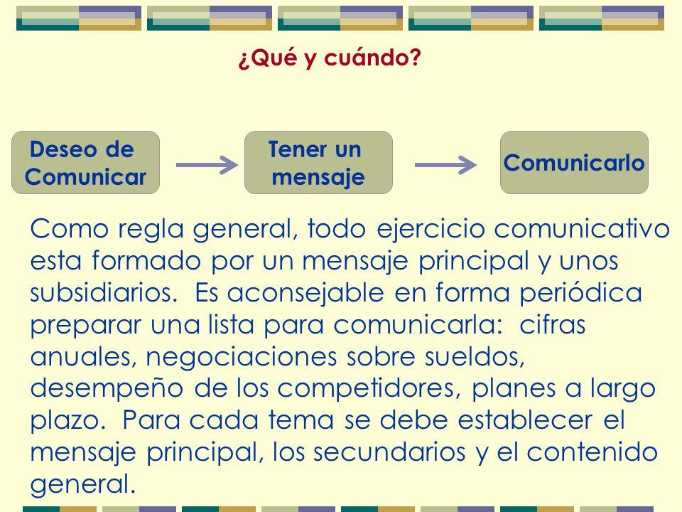 Dos grupos a tener en cuenta en el proceso de comunicación Asesores: Un asesor experimentado puede contribuir para detectar puntos débiles en el progr