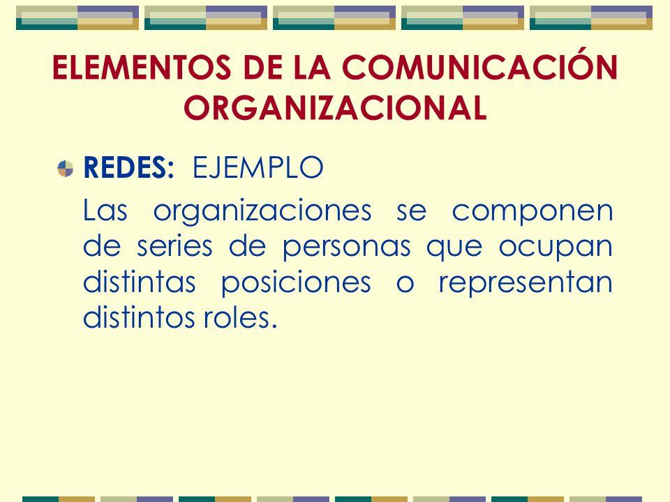 ELEMENTOS DE LA COMUNICACIÓN ORGANIZACIONAL MENSAJES: La información que es percibida y a la que los receptores le dan un significado. Tarea Mantenimi