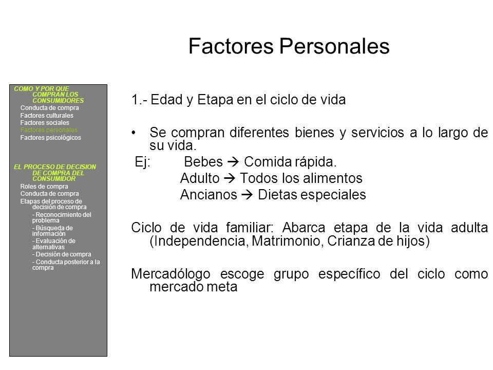 Factores Personales 1.- Edad y Etapa en el ciclo de vida Se compran diferentes bienes y servicios a lo largo de su vida. Ej: Bebes Comida rápida. Adul