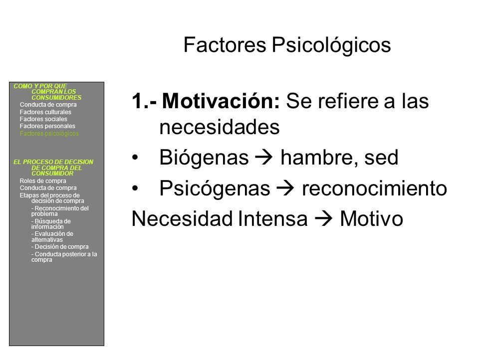 Factores Psicológicos 1.- Motivación: Se refiere a las necesidades Biógenas hambre, sed Psicógenas reconocimiento Necesidad Intensa Motivo COMO Y POR