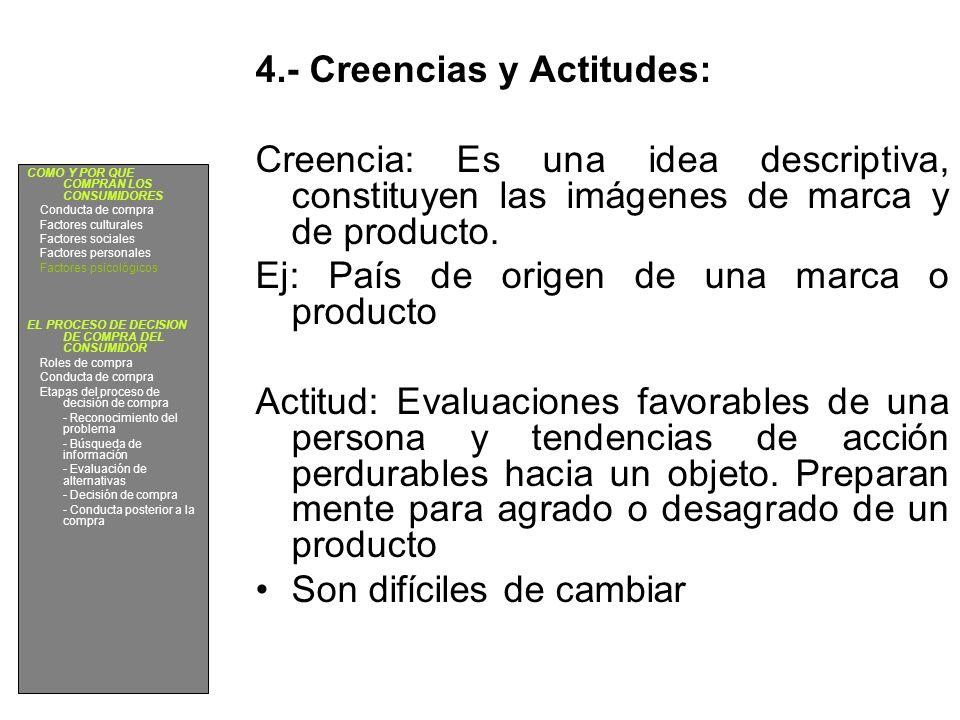 4.- Creencias y Actitudes: Creencia: Es una idea descriptiva, constituyen las imágenes de marca y de producto. Ej: País de origen de una marca o produ