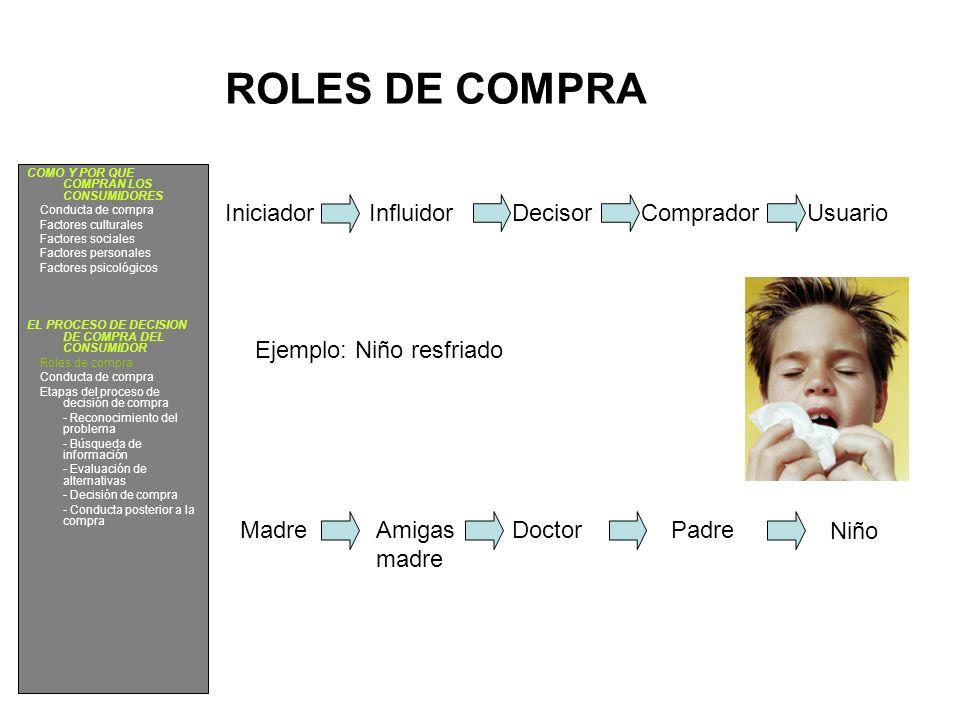 ROLES DE COMPRA Iniciador InfluidorCompradorDecisorUsuario Madre Amigas madre DoctorPadre Niño Ejemplo: Niño resfriado COMO Y POR QUE COMPRAN LOS CONS
