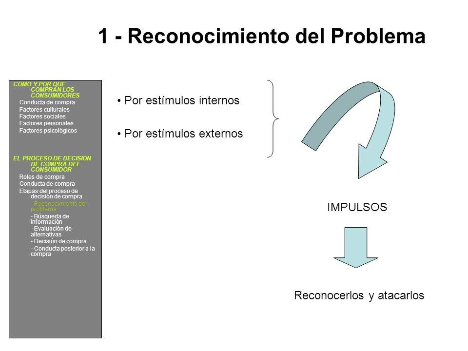 1 - Reconocimiento del Problema Por estímulos internos IMPULSOS Reconocerlos y atacarlos Por estímulos externos COMO Y POR QUE COMPRAN LOS CONSUMIDORE