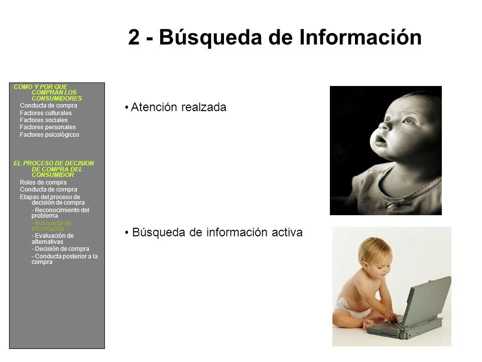 2 - Búsqueda de Información Atención realzada Búsqueda de información activa COMO Y POR QUE COMPRAN LOS CONSUMIDORES Conducta de compra Factores cultu