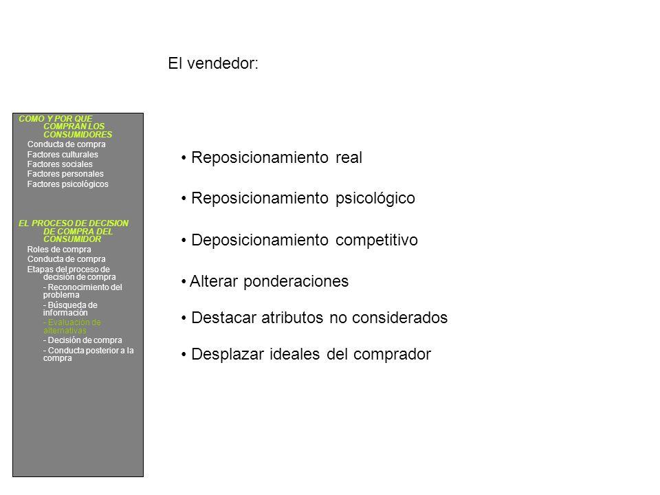 El vendedor: Reposicionamiento real Reposicionamiento psicológico Deposicionamiento competitivo Alterar ponderaciones Destacar atributos no considerad