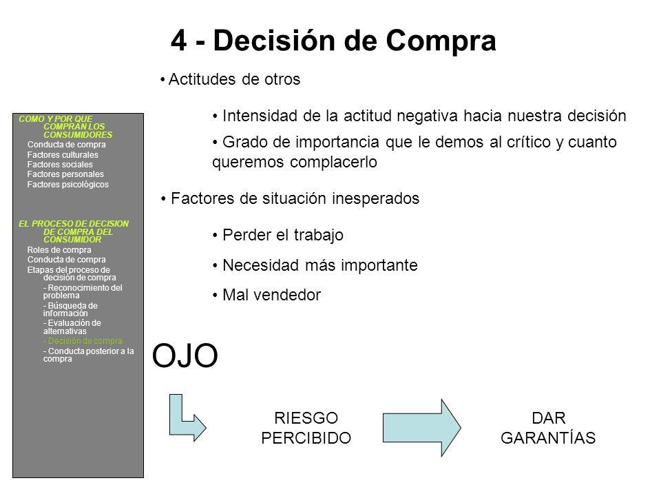 4 - Decisión de Compra Actitudes de otros Intensidad de la actitud negativa hacia nuestra decisión Grado de importancia que le demos al crítico y cuan
