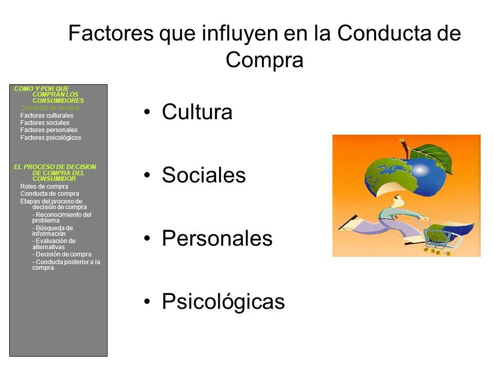 Factores que influyen en la Conducta de Compra Cultura Sociales Personales Psicológicas COMO Y POR QUE COMPRAN LOS CONSUMIDORES Conducta de compra Fac