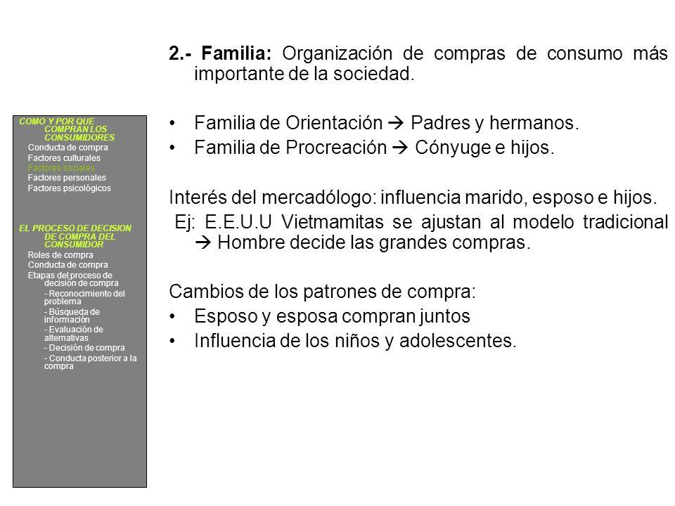 2.- Familia: Organización de compras de consumo más importante de la sociedad. Familia de Orientación Padres y hermanos. Familia de Procreación Cónyug