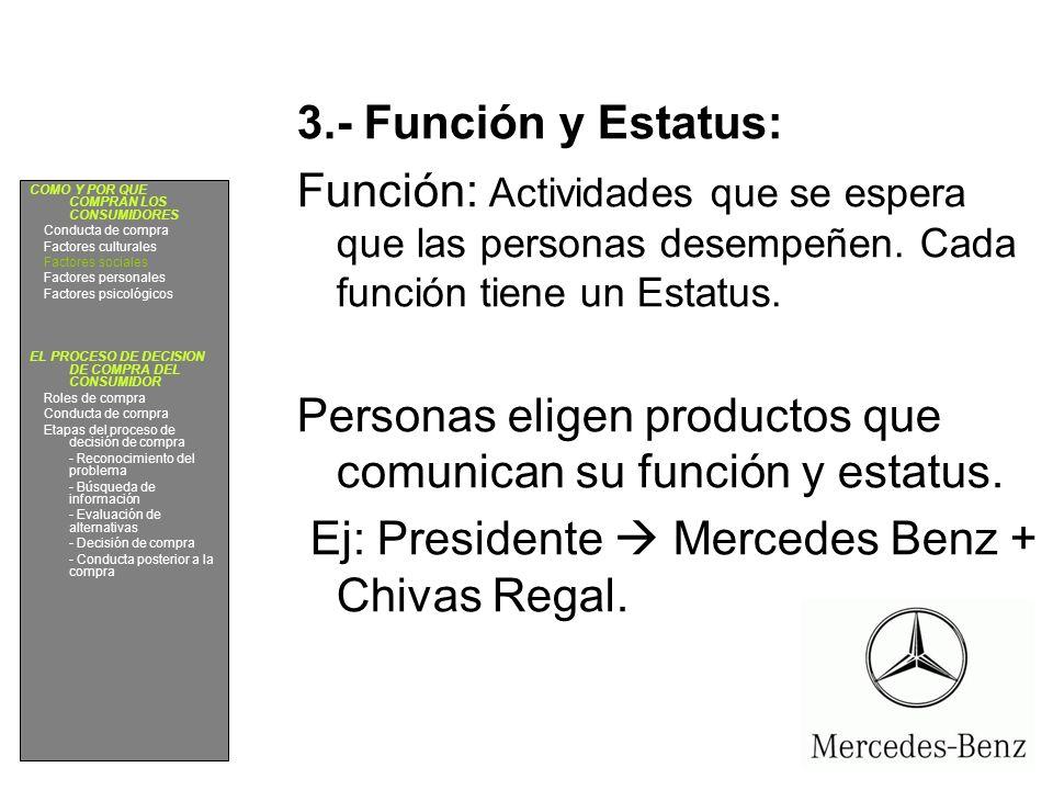 3.- Función y Estatus: Función: Actividades que se espera que las personas desempeñen. Cada función tiene un Estatus. Personas eligen productos que co