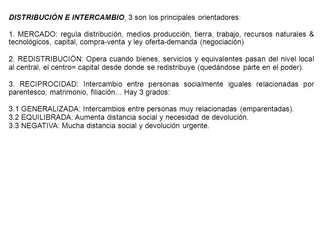 DISTRIBUCIÓN E INTERCAMBIO, 3 son los principales orientadores: 1. MERCADO: regula distribución, medios producción, tierra, trabajo, recursos naturale