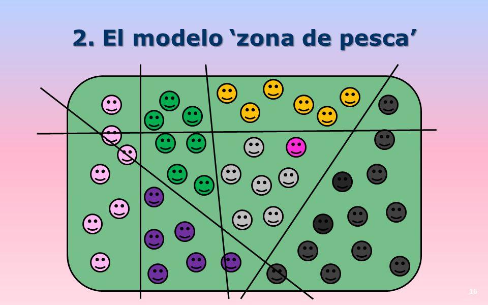 2. El modelo zona de pesca 16