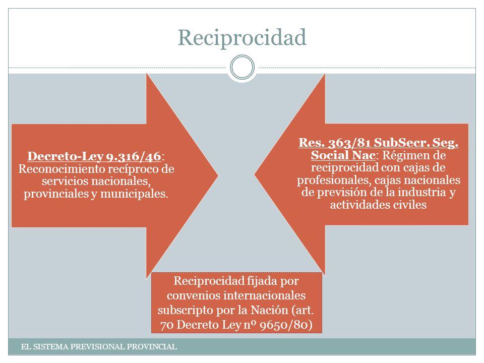 Reciprocidad Decreto-Ley 9.316/46: Reconocimiento recíproco de servicios nacionales, provinciales y municipales.
