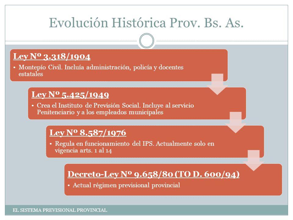 Evolución Histórica Prov.Bs. As. Ley Nº 3.318/1904 Montepío Civil.
