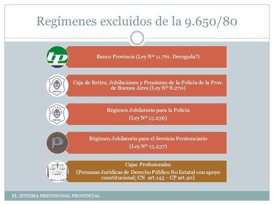 Regímenes excluidos de la 9.650/80 Banco Provincia (Ley Nº 11.761.