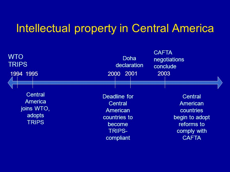 Intellectual property in Central America 1994 WTO TRIPS 2000 Deadline for Central American countries to become TRIPS- compliant Central America joins