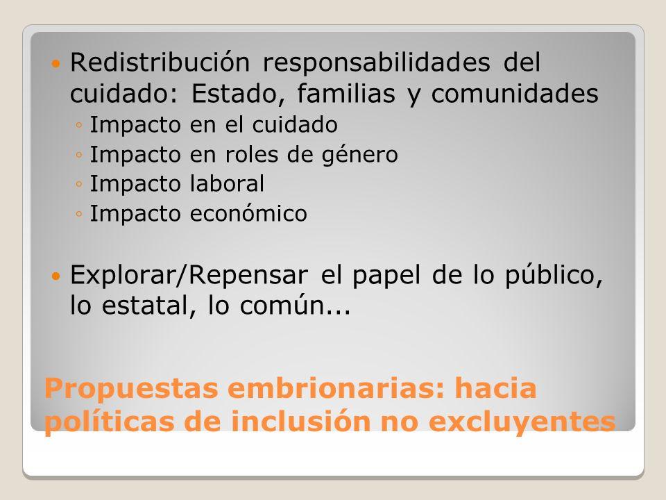 Propuestas embrionarias: hacia políticas de inclusión no excluyentes Redistribución responsabilidades del cuidado: Estado, familias y comunidades Impacto en el cuidado Impacto en roles de género Impacto laboral Impacto económico Explorar/Repensar el papel de lo público, lo estatal, lo común...