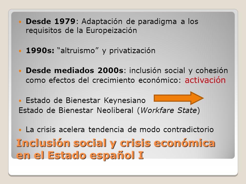 Inclusión social y crisis económica en el Estado español I Desde 1979: Adaptación de paradigma a los requisitos de la Europeización 1990s: altruismo y privatización Desde mediados 2000s: inclusión social y cohesión como efectos del crecimiento económico: activación Estado de Bienestar Keynesiano Estado de Bienestar Neoliberal (Workfare State) La crisis acelera tendencia de modo contradictorio