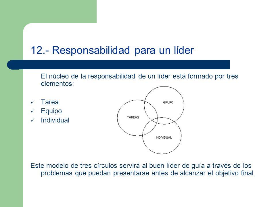 12.- Responsabilidad para un líder El núcleo de la responsabilidad de un líder está formado por tres elementos: Tarea Equipo Individual Este modelo de