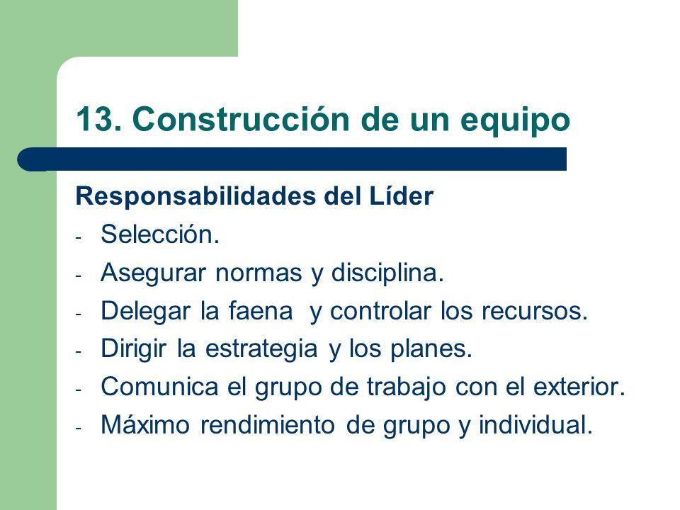 13. Construcción de un equipo Responsabilidades del Líder - Selección. - Asegurar normas y disciplina. - Delegar la faena y controlar los recursos. -