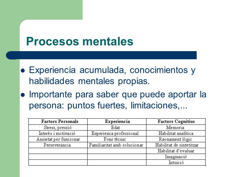 Procesos mentales Experiencia acumulada, conocimientos y habilidades mentales propias. Importante para saber que puede aportar la persona: puntos fuer