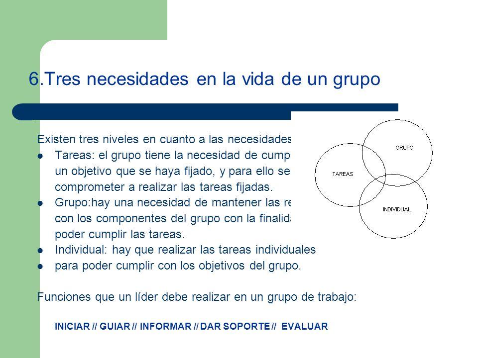 6.Tres necesidades en la vida de un grupo Existen tres niveles en cuanto a las necesidades de un grupo: Tareas: el grupo tiene la necesidad de cumplir