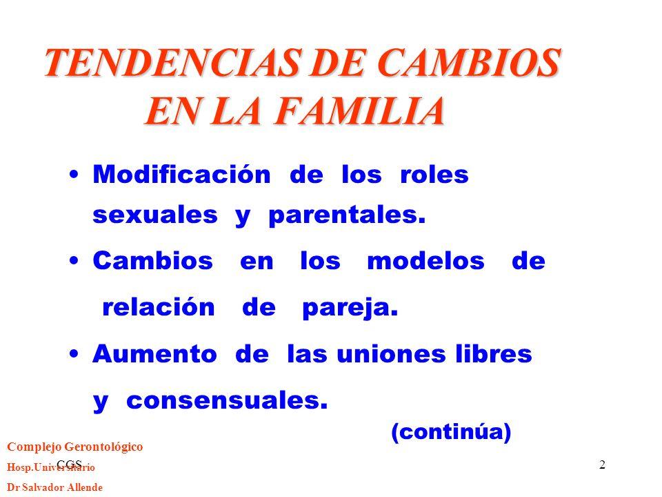 CGS2 TENDENCIAS DE CAMBIOS EN LA FAMILIA Modificación de los roles sexuales y parentales. Cambios en los modelos de relación de pareja. Aumento de las