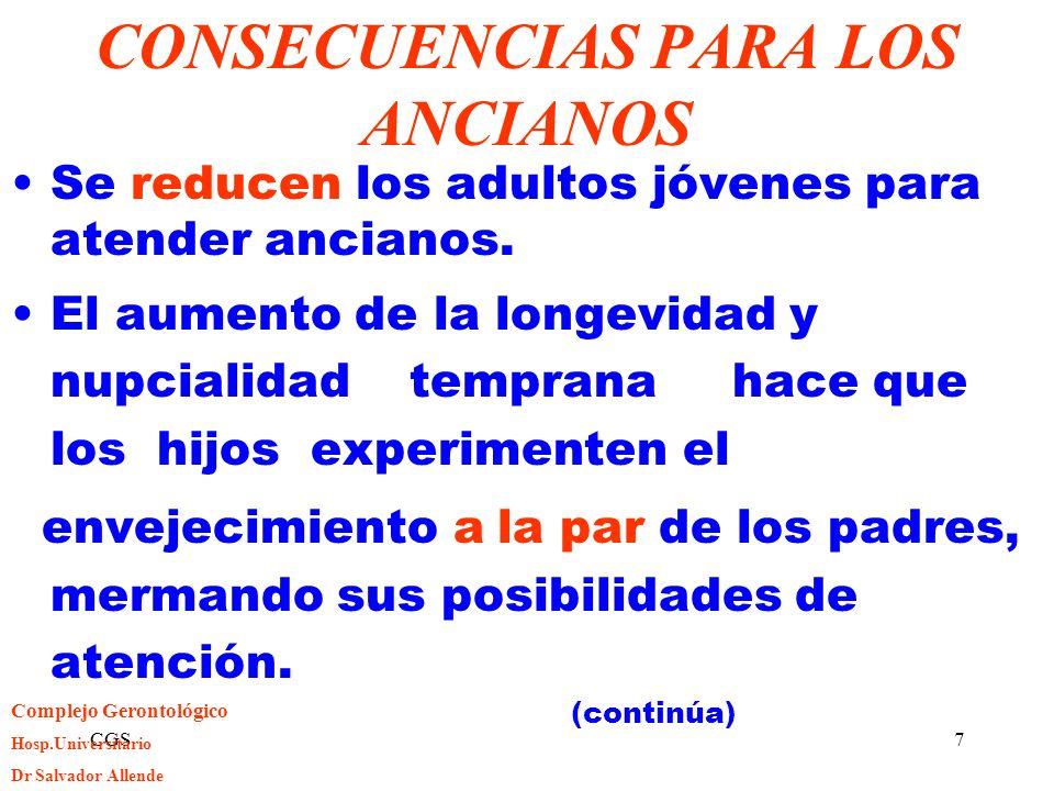 CGS7 CONSECUENCIAS PARA LOS ANCIANOS Se reducen los adultos jóvenes para atender ancianos. El aumento de la longevidad y nupcialidad temprana hace que